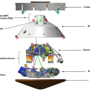MSL spacecraft